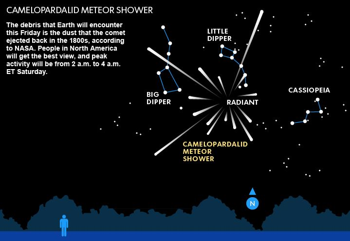meteor shower 2014