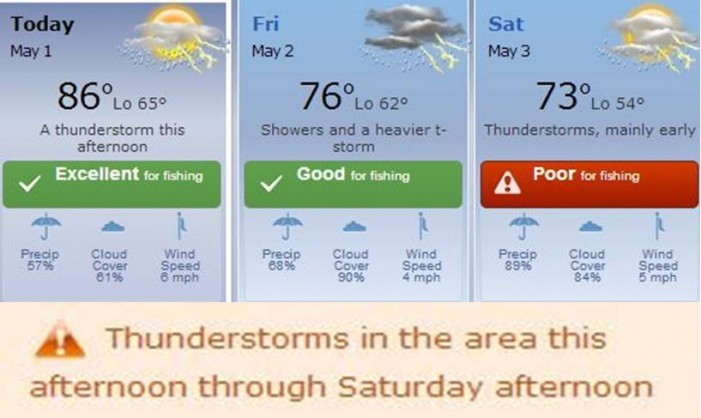 Weather Warning For Thursday, May 1, 2014 – Saturday, May 3, 2014