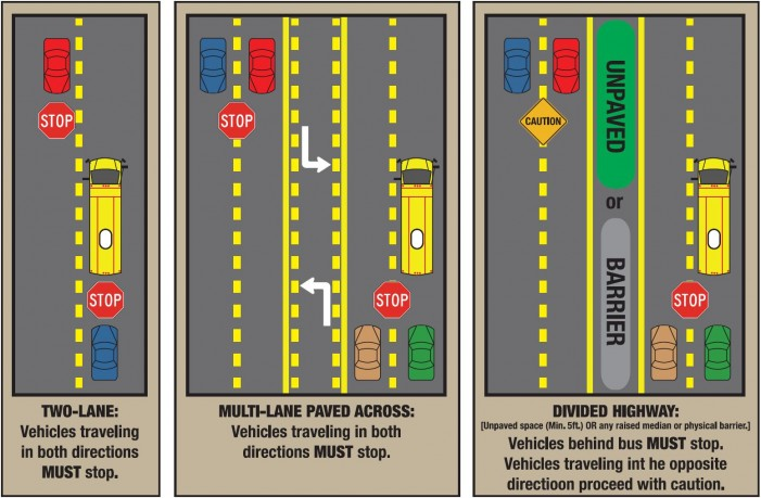 FLHSMV: Stopping for a school bus in Florida and school crossings