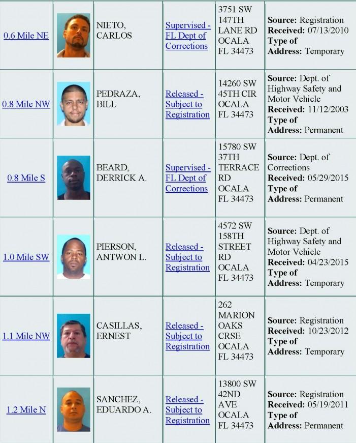 Linda nj offender palisades park register sex whitehead