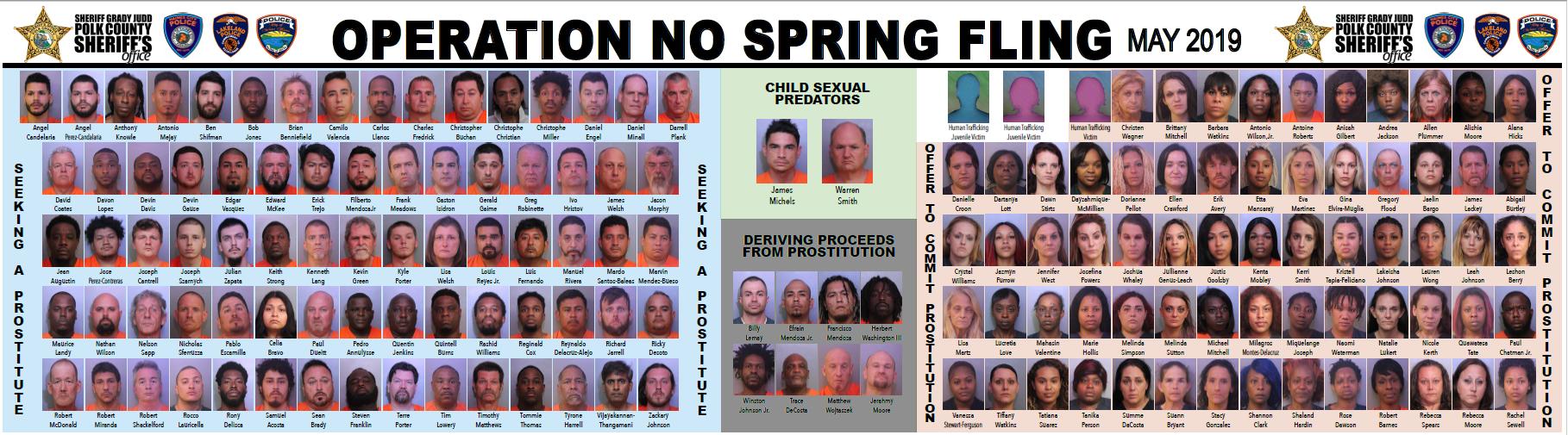 human trafficking, prostitutes, ocala post, ocala news, polk county