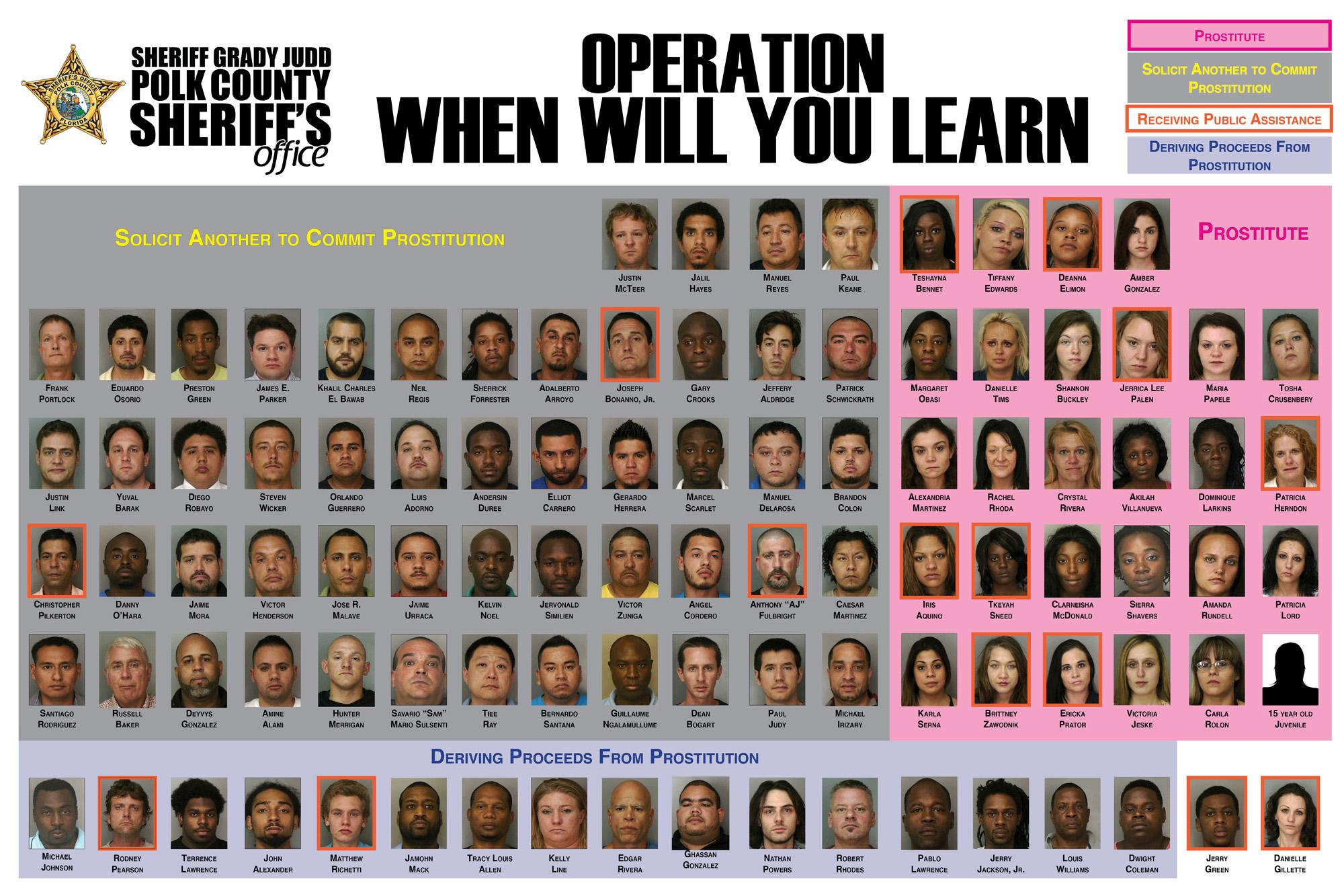 polk county, Grady judd, 98 arrested