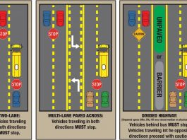 school buses laws, stopping for school bus, ocala, florida, ocala news