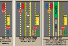 stopping for school buses, school bus, florida, ocala news, marion county news, laws for stopping for school bus, stopping for school bus laws in florida