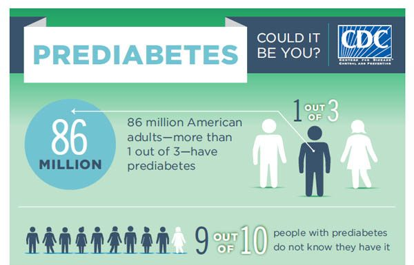 prediabetes, diabetes, health, ocala news
