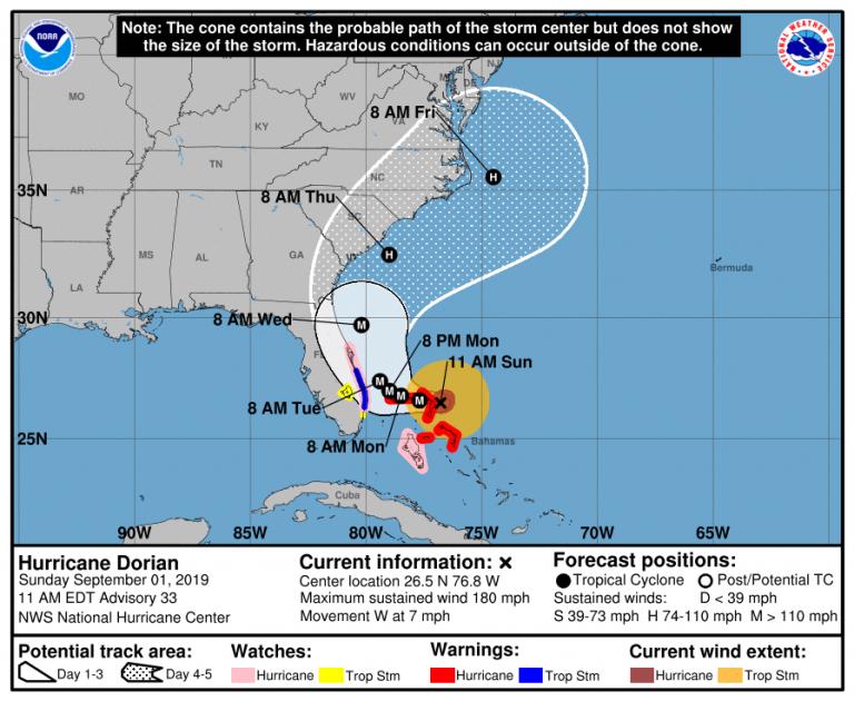 Hurricane Dorian now category 5, shifts slightly west, new satellites images