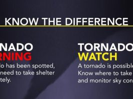 Tornado watch Marion county, Ocala news