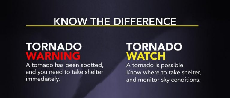 National Weather Service: tornado watch for the following areas