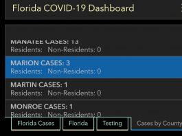 Covid-19, coronavirus, Marion county, Ocala news, Ocala post