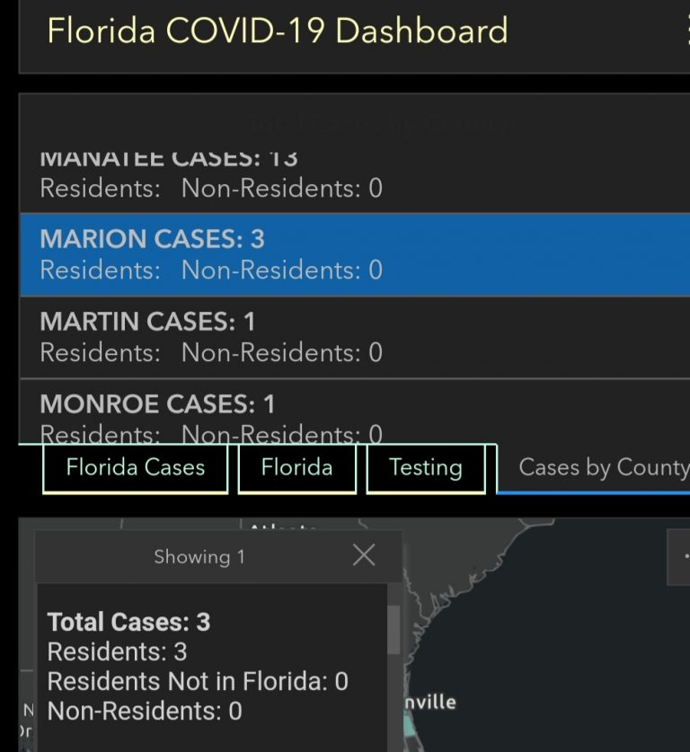 Testing had been non-existent, third case confirmed in Marion County