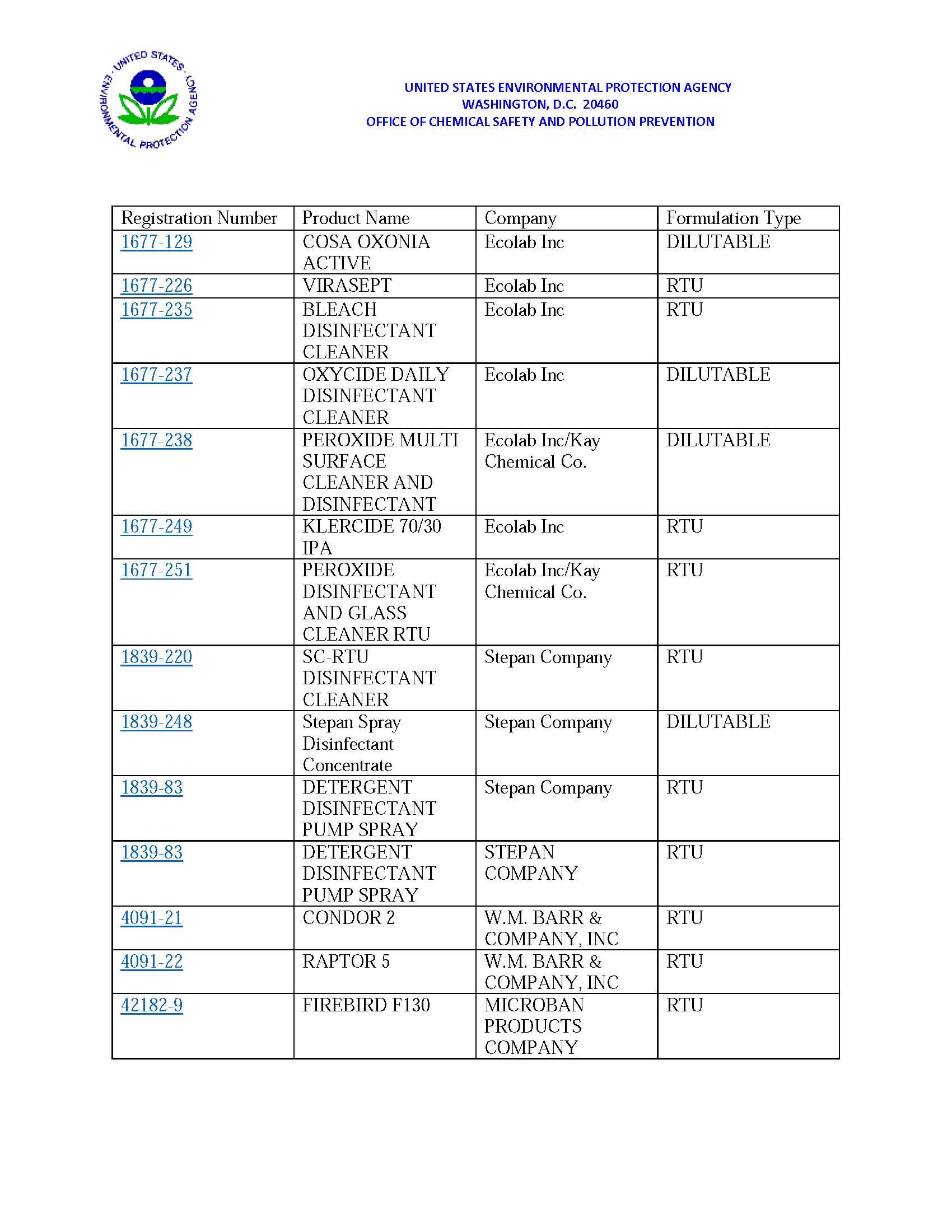 coronavirus, covid-19, coronavirus ocala, ocala news, ocala post