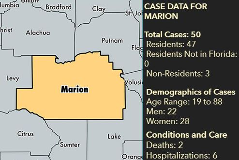 covid-19, deaths in marion county, ocala news, ocala post