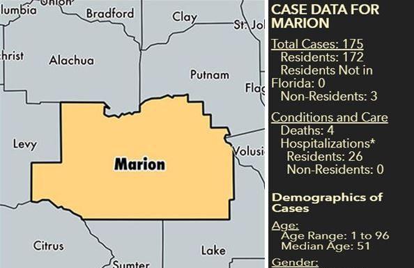 covid-19, marion county, ocala news, ocala post