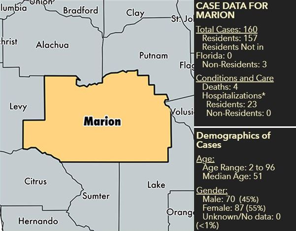 Marion County COVID-19 update for April 28