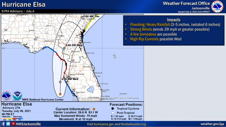 Elsa regains hurricane status as a category 1